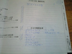 ホンダZの記録簿